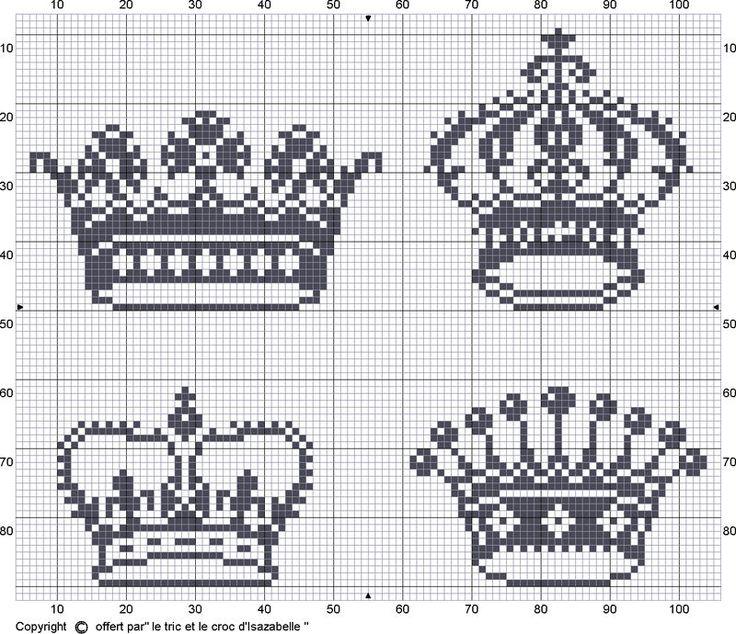 OMG! more crowns!