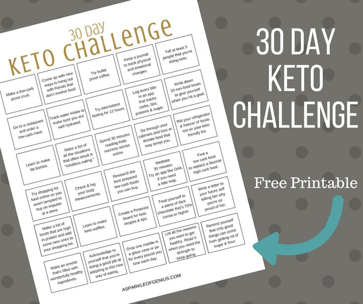 The 12-Day Ketogenic Diet Challenge