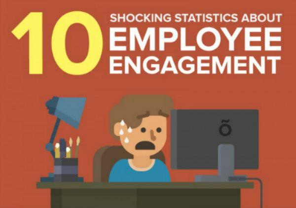employee engagement infographic