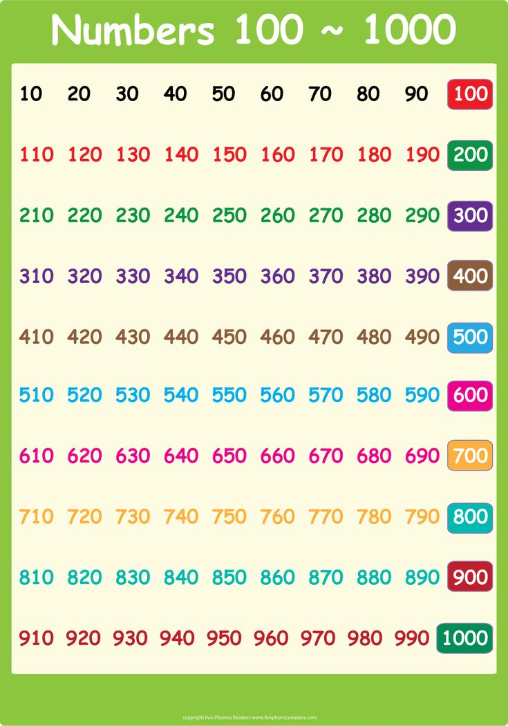 1 1000 number chart | 1000 Number Chart | Free math ...