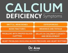 Calcium Deficiency  http://www.draxe.com #health #holistic #natural