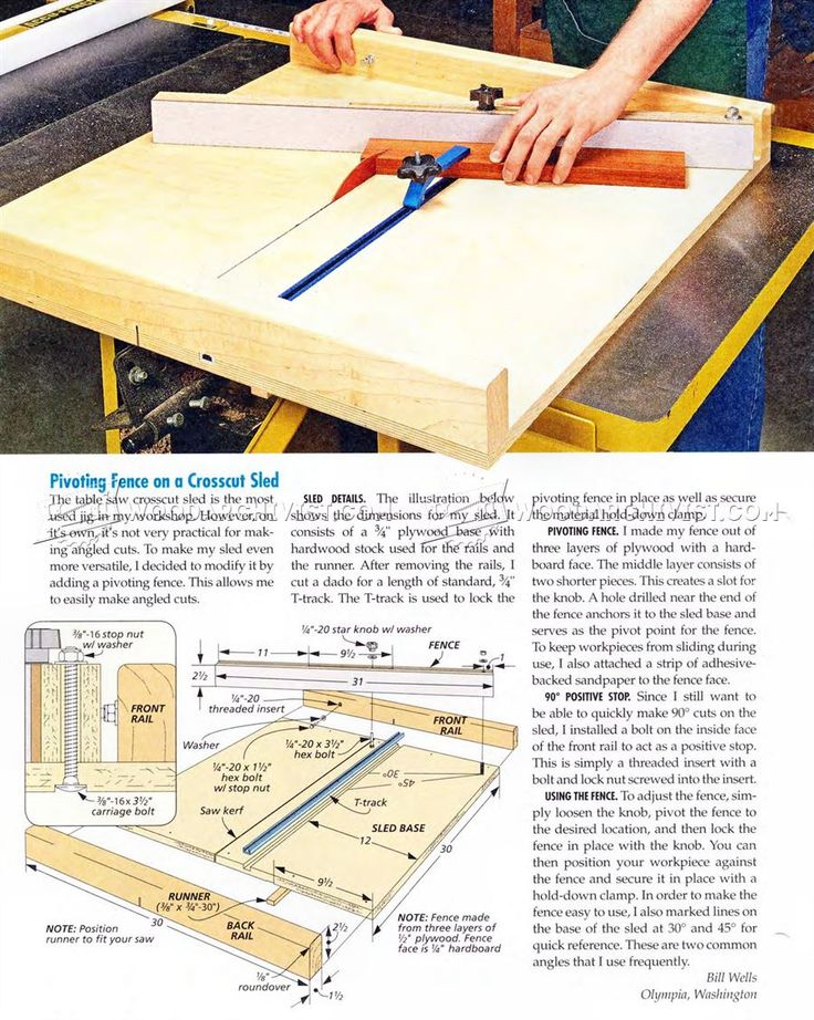 Table Saw Sled Plans - Table Saw Tips, Jigs and Fixtures | WoodArchivist.com