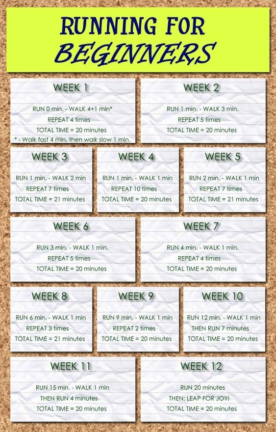 Start running schedule