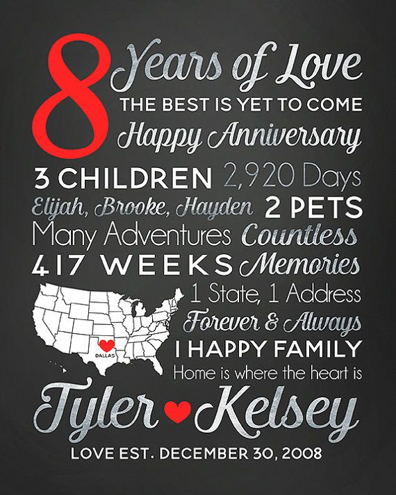 8 Year Anniversary Gift ANY Of Dating Or Wedding Countdown Time Together Vacations Travel Anniversaries