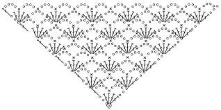 Afbeeldingsresultaat voor baktus sjaal haken