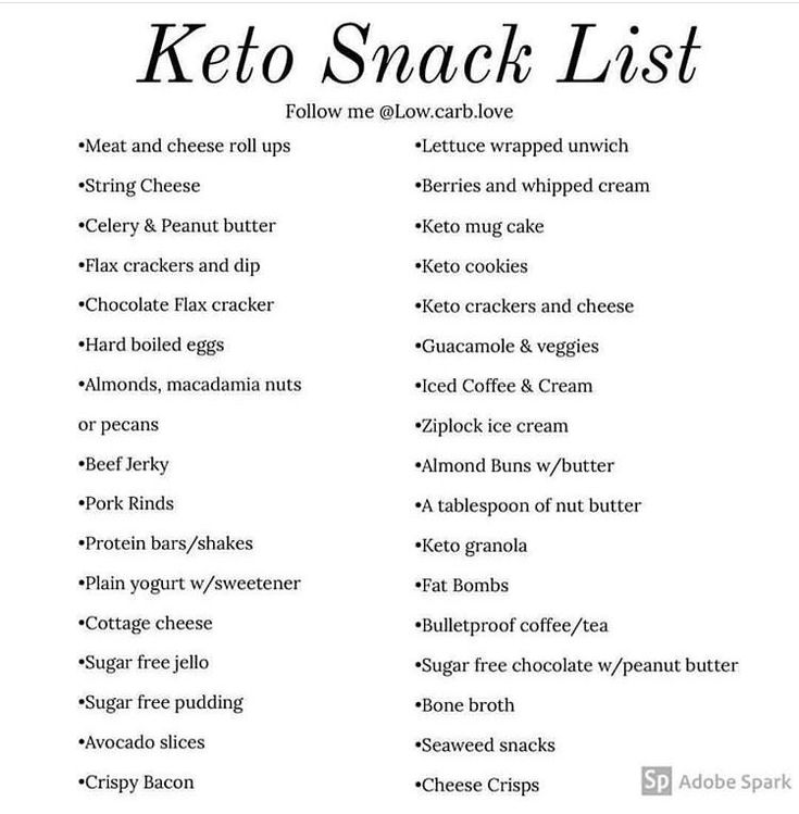 Pin by Theresa Funkhouser on Low carb/ketogenic/carnivore