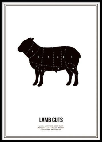 Poster med styckningsschema, lamm.