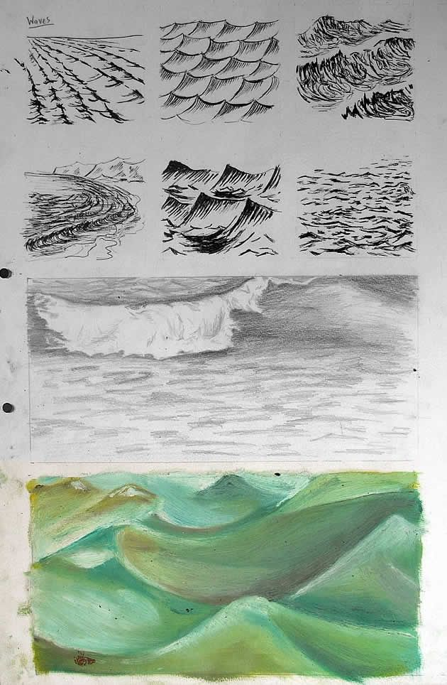 How to draw water (specifically refer to the sketches in this, not the painting unless you are going for a more abstract/stylized version of the water) - it's great to work with examples like this because ocean waters are frustratingly difficult to draw well