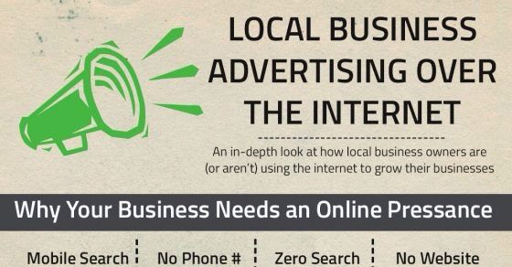Local  Business Advertising Over the Internet  #Onlineadvertising  #internetmarketing #SmallBusiness #Caledon #Orangeville