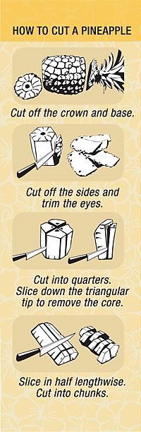Learn how to cut a pineapple with this easy tutorial #TopTips