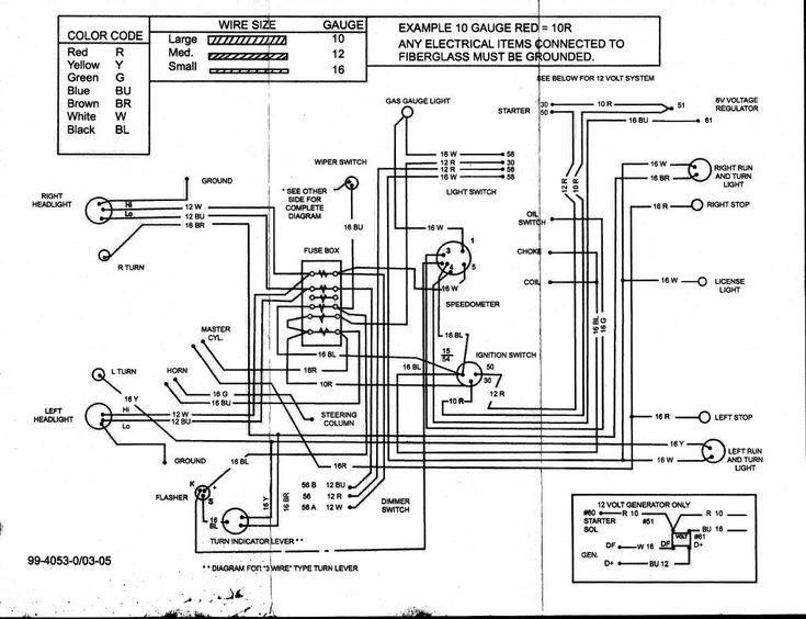 Free Wiring Diagrams Com Unique Wiring Diagrams Free