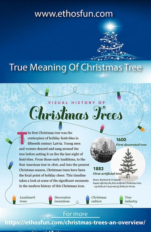 True Meaning Of Christmas Tree Myfolio Meaning Of Christmas True Meaning Of Christmas Meant To Be