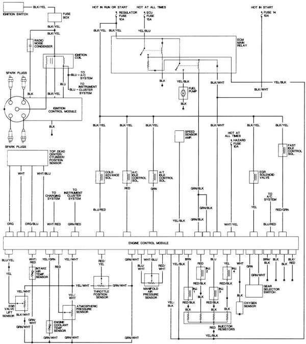 95 Honda Civic Engine Wiring Diagram and F Honda Starter
