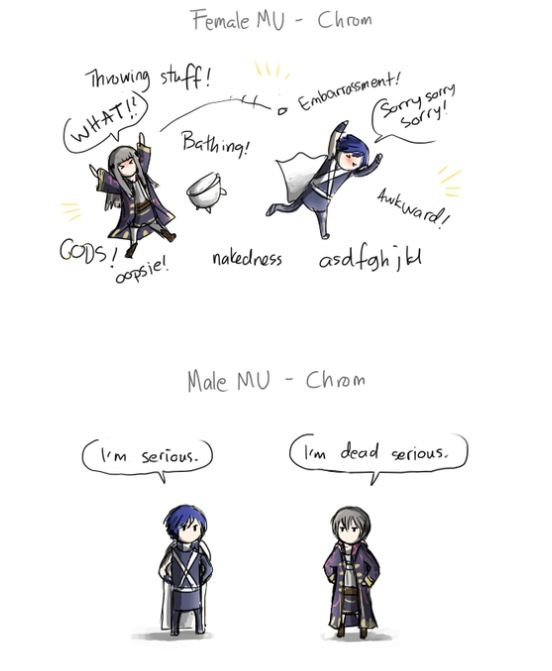 Difference between female avatar conversations and male avatar conversations Emilia's Scribbles
