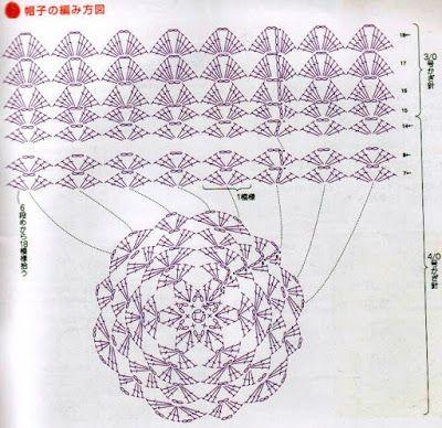 Un Poquito de Todo: patrones de gorros al crochet