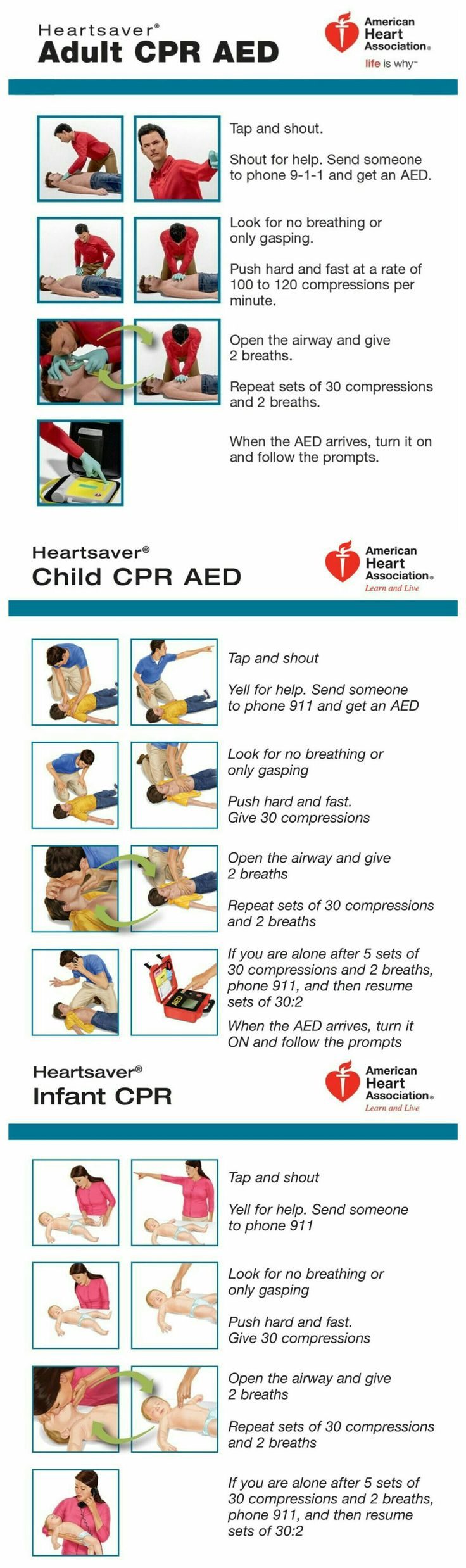 How to perform CPR and how to use an AED. These steps are easy to follow and will help you in case you need to perform CPR and use a defibrillator. You can also practice CPR on a CPR dummy, learn which you should buy here: http://insidefirstaid.com/profes