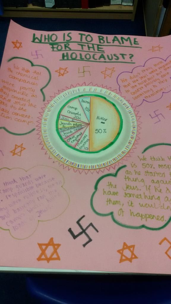 """Hartford CoEHS Hist on Twitter: """"Who was to blame pie chart and explanation by year 9 #pedagoofriday https://t.co/BLaAtno2ZB"""""""