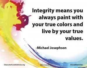 integrity means What is academic integrity fundamental to the academic work you do at mit is an expectation that you will make choices that reflect integrity and responsible behavior mit will ask much of you.