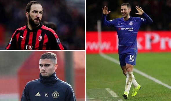 Transfer News Live Updates Arsenal Make Shock Man Utd Offer Chelsea And Liverpool Gossip Transfer News Liverpool Popular News