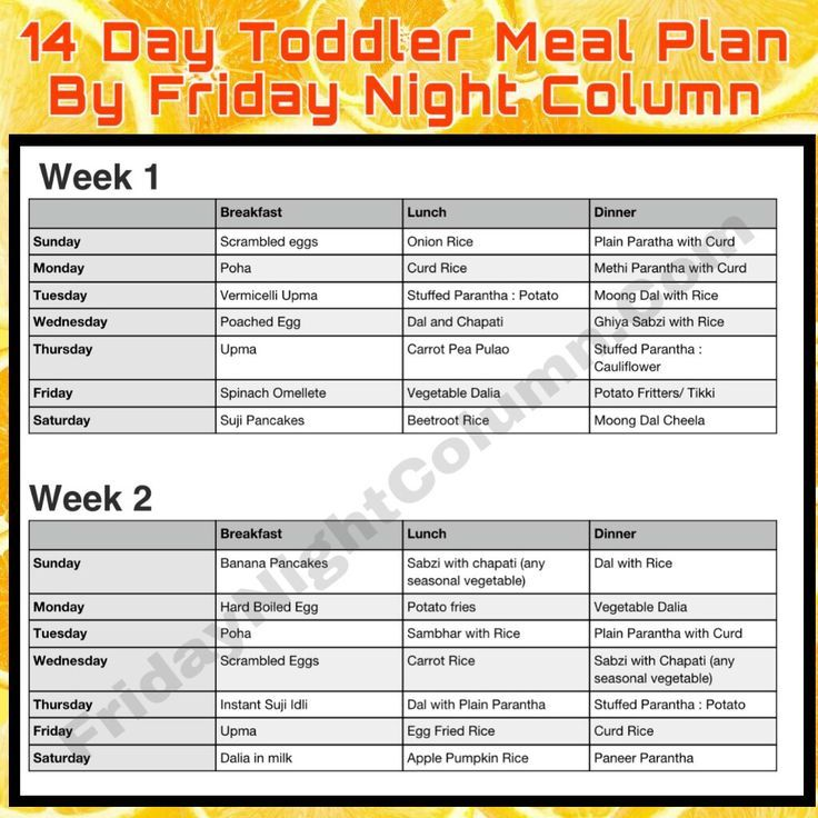 14 Day Toddler Meal Plan By Friday Night Column 01 Meal Plan For Toddlers Toddler Meals Baby Food Recipes