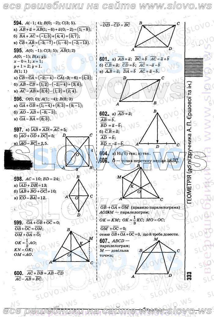 Автор гдз 8 класс ершова геометрии по