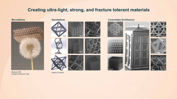 The surprising strengths of materials in the nanoworld | Julia Greer | T...