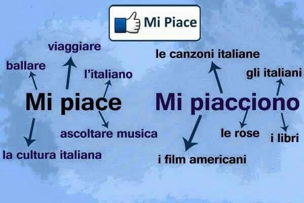 Italian grammar - Mi piace / Mi piacciono