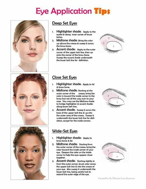 86 best images about Makeup for Deep Set Eyes! on Pinterest | Eyes ...