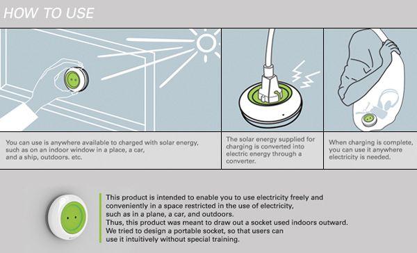 prise solaire ventouse fenetre schema Prise électrique solaire ventouse sur fenêtres