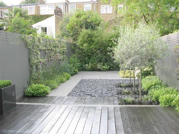 Landscape Design Degree Uk Best Free Landscape Design Software For Ipad To Landscape Design Flo Modern Backyard Landscaping Modern Landscaping Modern Backyard