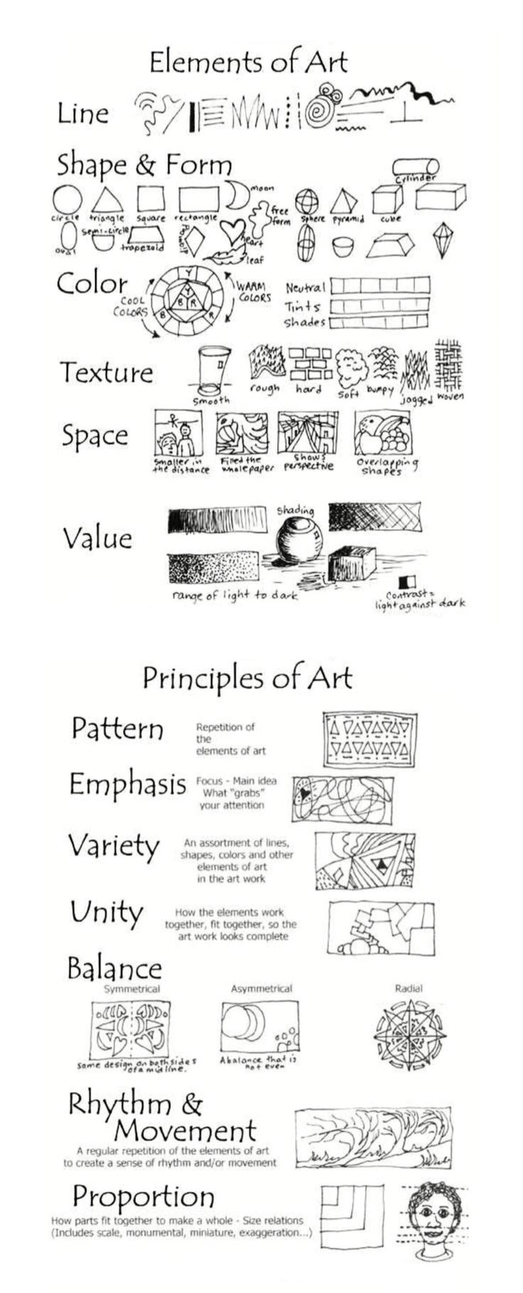 ('The Elements of Art and The Principles of Art...) https://uk.pinterest.com/shoes4gina/elements-of-art-and-principles-of-design/