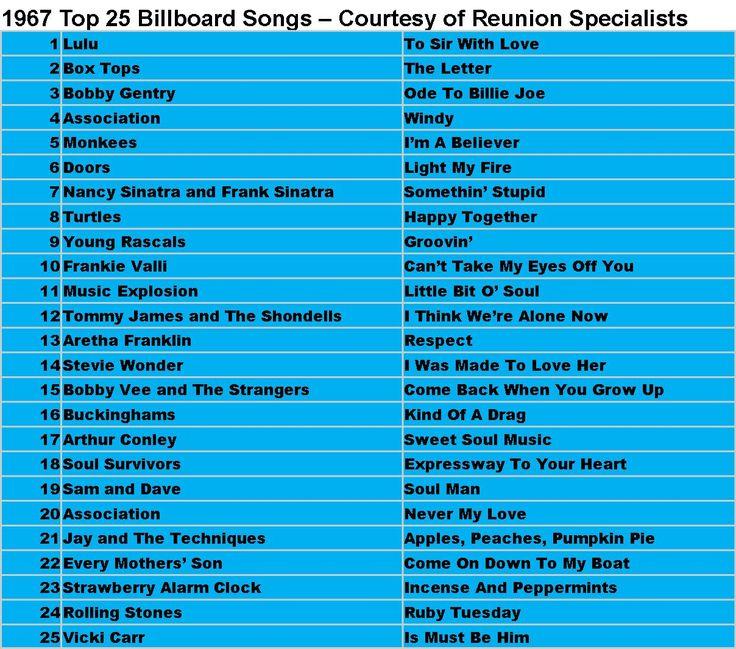1967 Top 25 Songs