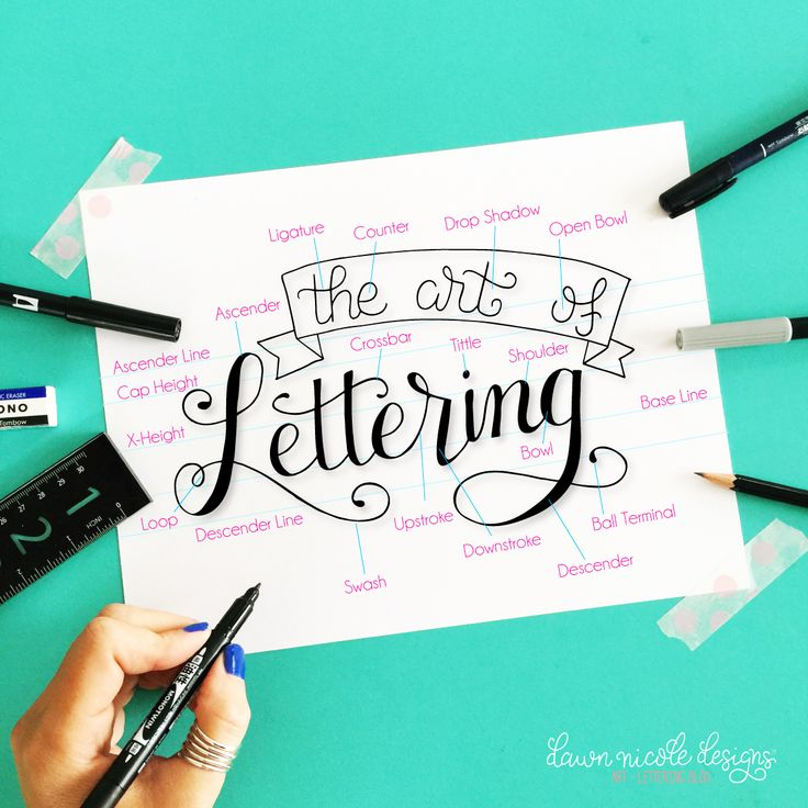 1000 Ideas About Hand Lettering On Pinterest