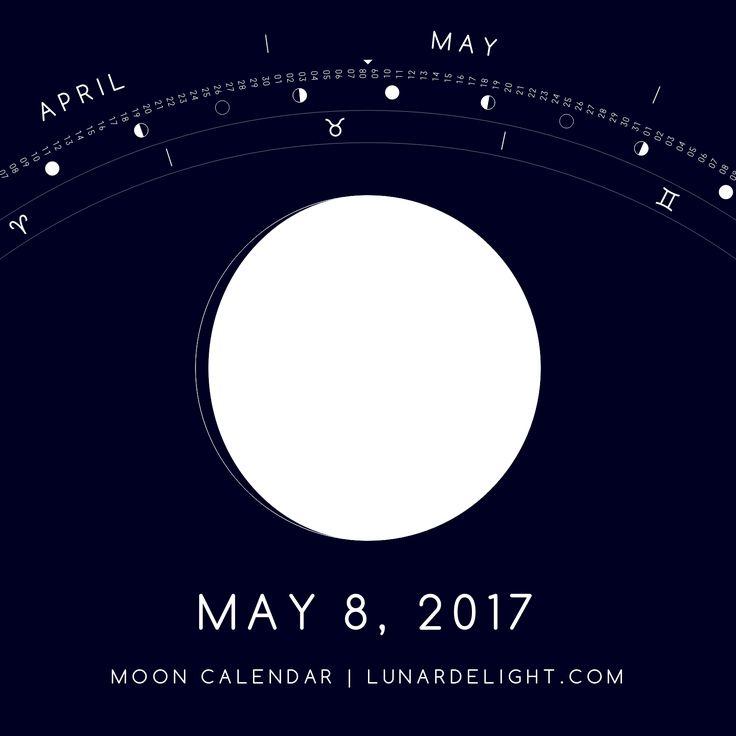 Monday, May 8 @ 20:50 GMT  Waxing Gibboust - Illumination: 96%  Next Full Moon: Wednesday, May 10 @ 21:43 GMT Next New Moon: Thursday, May 25 @ 19:46 GMT
