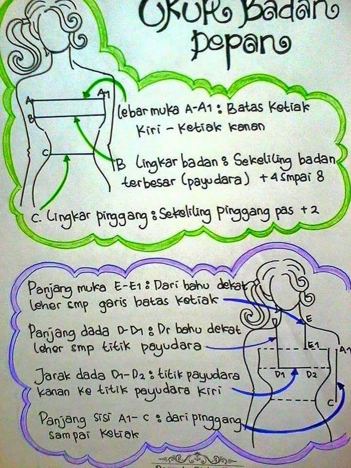Cara mengukur badan depan