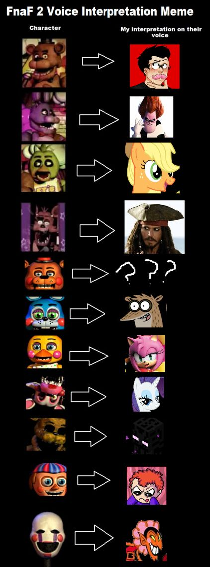 Five Nights at Freddy's 2 Voice acting meme. YES YES YES, A HUNDRED TIMES YES