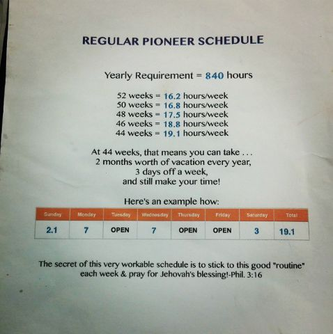 Scheduling your time for regular pioneering jw - vacation time