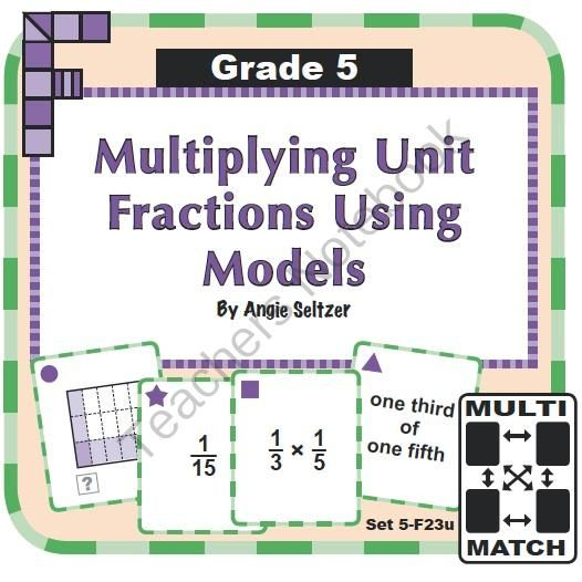 multiplying unit fractions by whole numbers worksheets worksheets for fraction. Black Bedroom Furniture Sets. Home Design Ideas