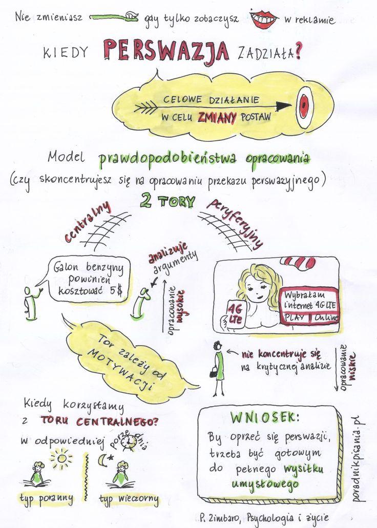 P. Zimbardo, Psycgologia i życie, rozdział o perswazji