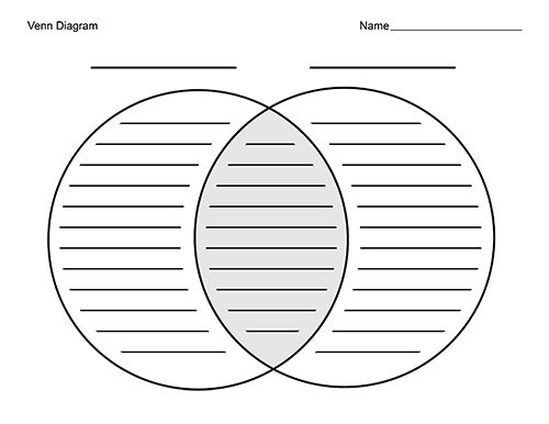 Best 20+ Blank Venn Diagram Ideas On Pinterest | Venn Diagram