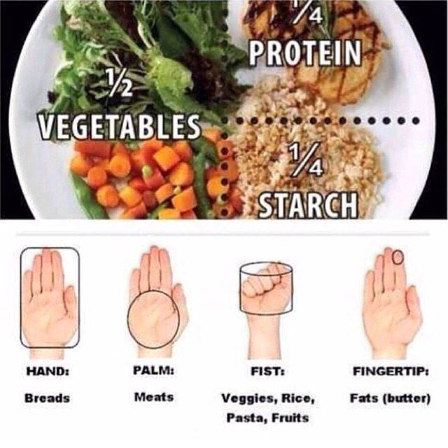 """""""Unsure if you're portions are too small or too large? Use this helpful hand guide to judge your portion sizes!  Double Tap!!#howtolosefat"""""""