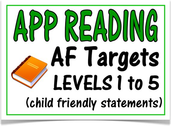 Reading Assessment and Comprehension