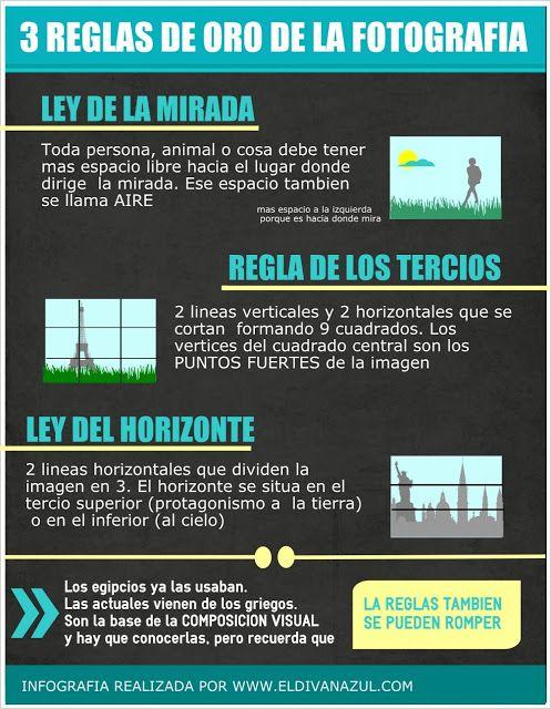 Infografía 3 reglas de composición
