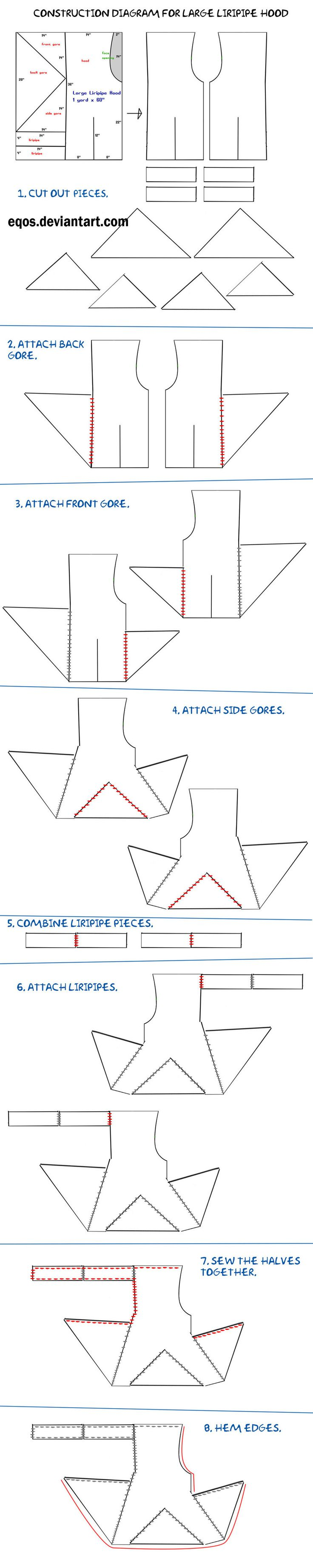 diagram instructions for large hood by eqos deviantart com on deviantart [ 736 x 3688 Pixel ]
