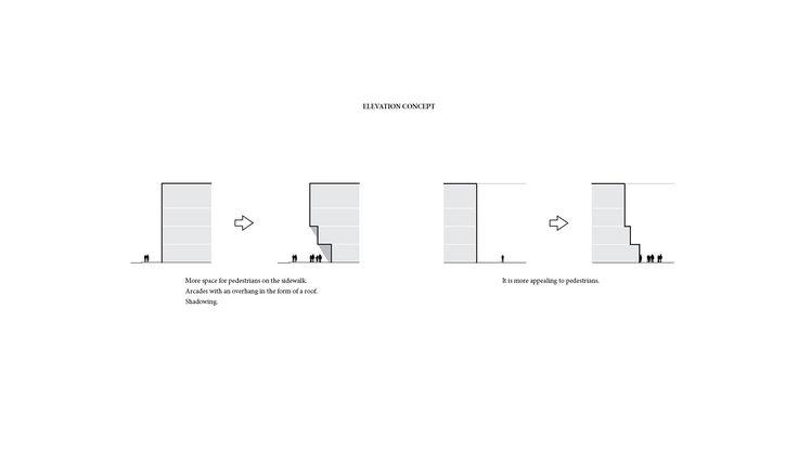 Open Sandnes | KAMJZ Architects