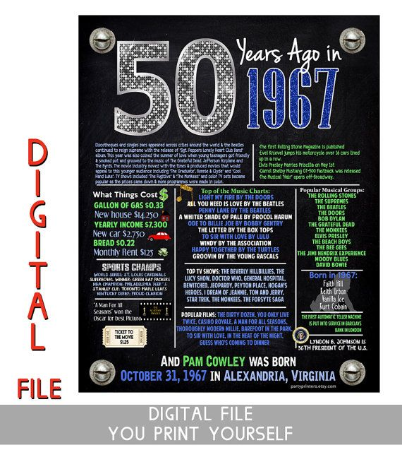 50th Birthday Decoration Ideas