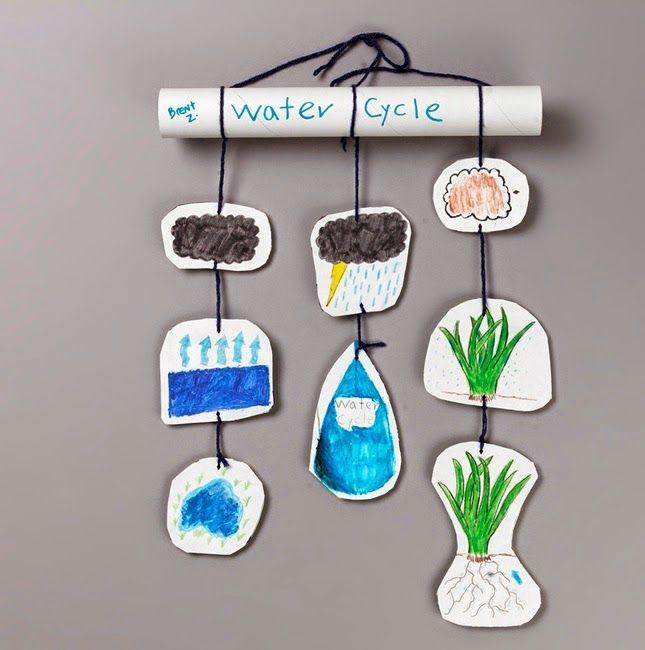 Sempre criança: http://www.crayola.com/lesson-plans/bringing-rain-...