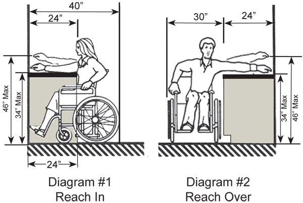 ada compliant desk dimensions - Google Search | Ada ...