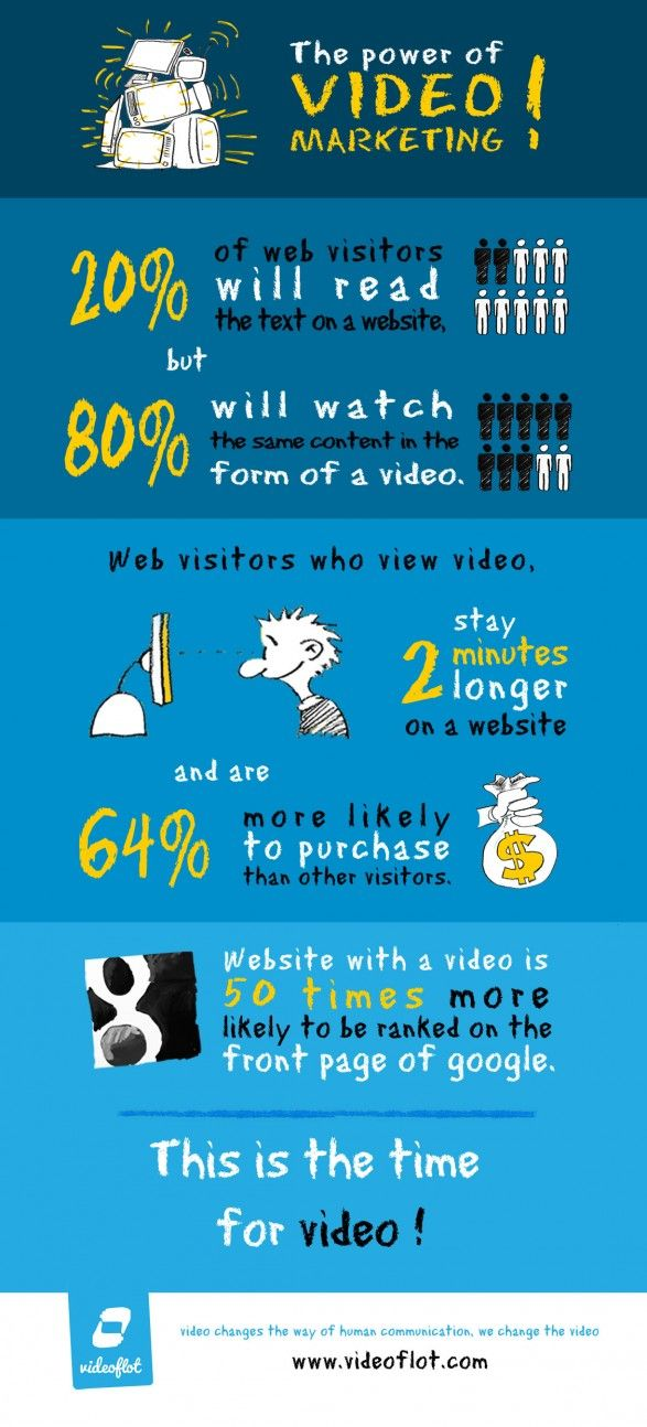 Super Marketing Videos: Tips to Get Your Virality Started  | Template Monster Blog