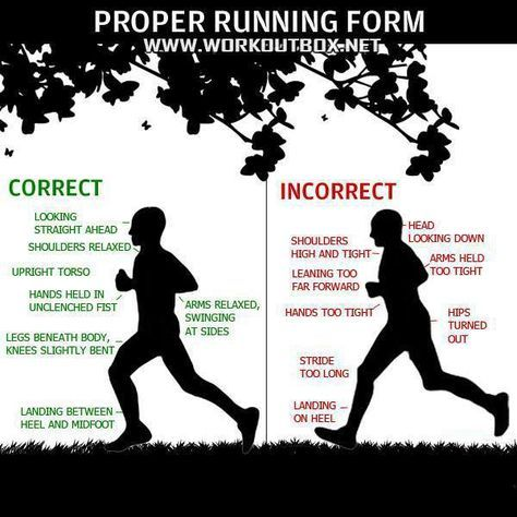 Running the right way, maybe this will help my legs not b so sore!